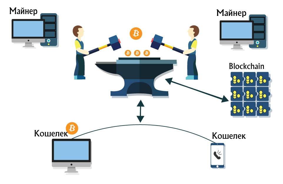 bitcoin_5.jpg.pagespeed.ce_.zJ6w4TnQVL.jpg