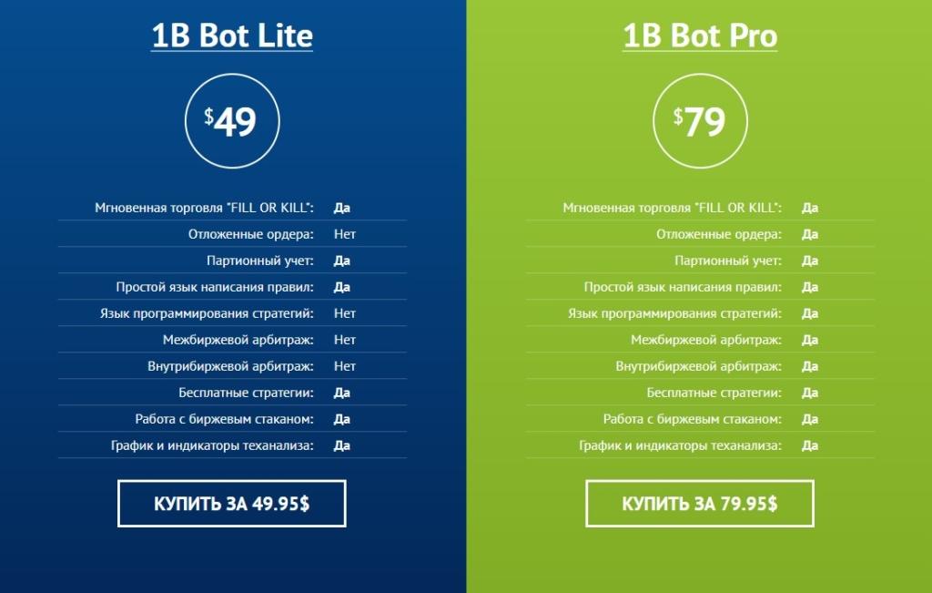 Отличия 1B Bot Lite от Pro