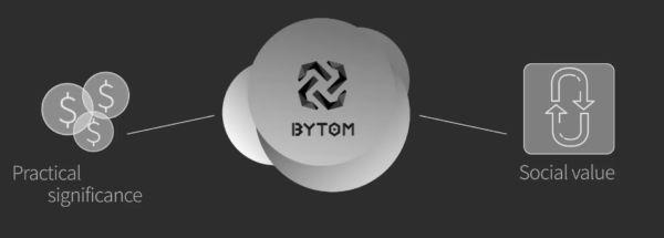 Цель Bytom – стать первой платформой, которая позволит пользователям работать с этим типом активов.