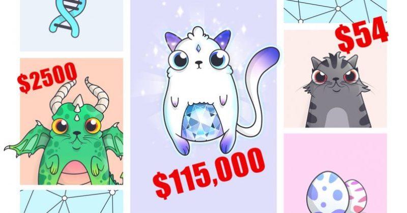 Самый первый кот по кличке Genesis из игры CryptoKitties был продан коллекционеру за $113 тыс.