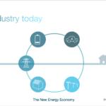 Проект Power Ledger противостоит монополии крупных энергокомпаний
