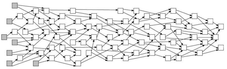 IOTA - одна из централизованных криптовалют, созданных без блокчейна.