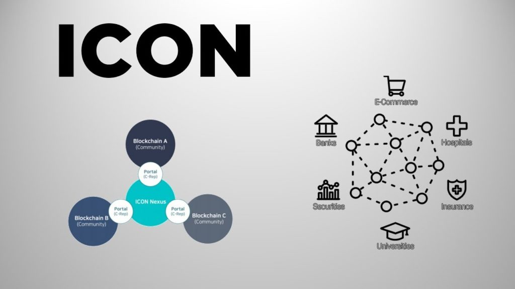 Свою разработку создатели ICON назвали loopchane, или блокчейном с высокой производительностью