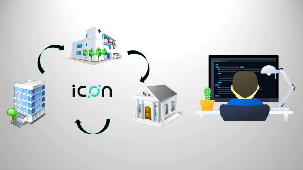 Криптовалютой ICX можно будет расплачиваться в реальном мире