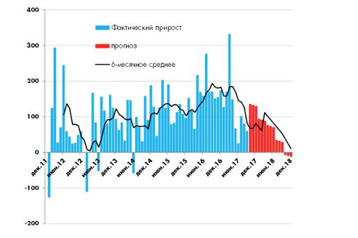 Курс биткоина активно рос на фоне приобретения ликвидности регуляторами рынка в разных странах