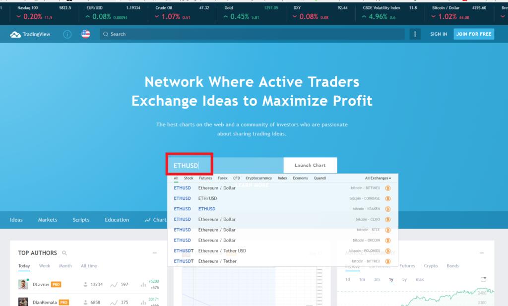 Trading View - популярный среди трейдеров сервис.