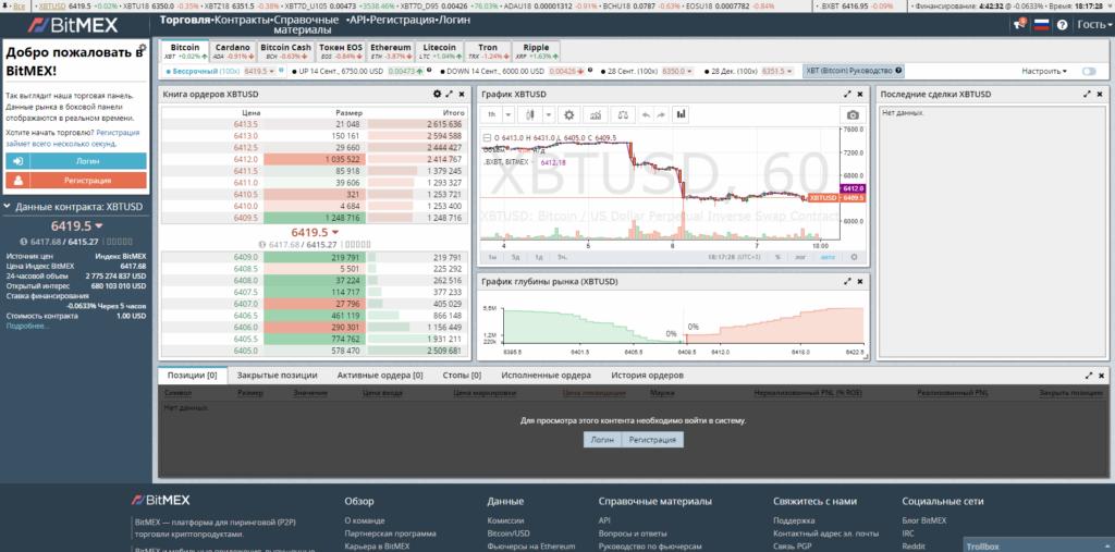 Трейдить на BitMEX так же просто, как на многих других криптовалютных площадках