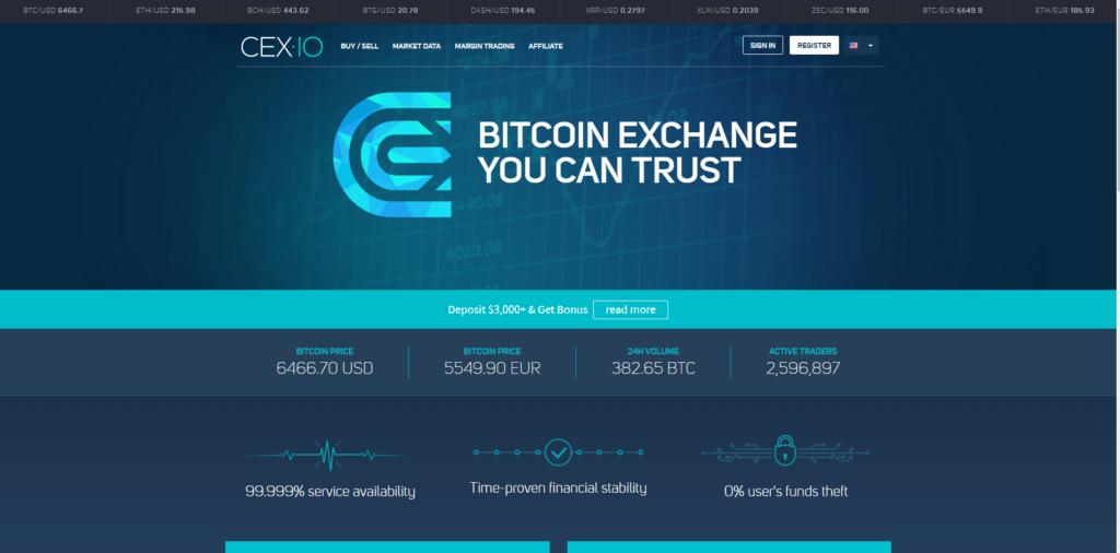 Криптовалютная биржа Cex.io - популярная площадка для торговли цифровыми активами