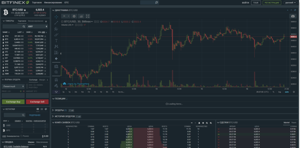 На бирже криптовалют Bitfinex стандартное окно для трейдинга - все просто и понятно