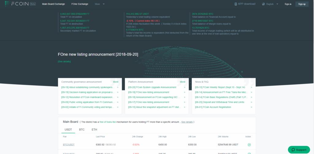 На главной странице сайта FCoin можно зарегистрироваться, изменить язык интерфейса и узнать новости криптовалют.