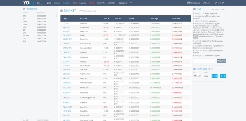 """На бирже криптовалют Йобит есть раздел """"Маркет"""" с курсами и другой информацией"""