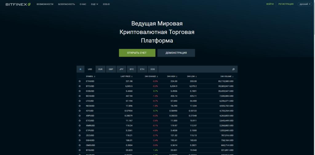 На бирже Bitfinex вы найдете котировки, обновляемые в режиме реального времени