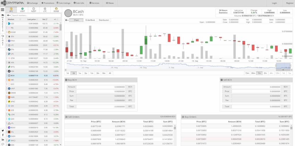 В окне торговли Exchange на бирже криптовалют можно быстро покупать и продавать токены