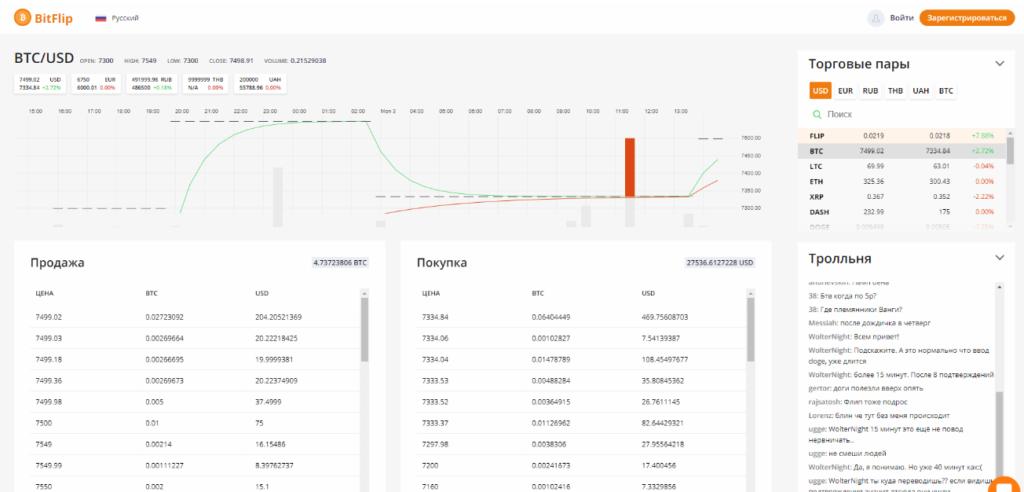 Bitflip очень удобная для русскоязычных пользователей, поэтому новички часто начинают с этой биржи