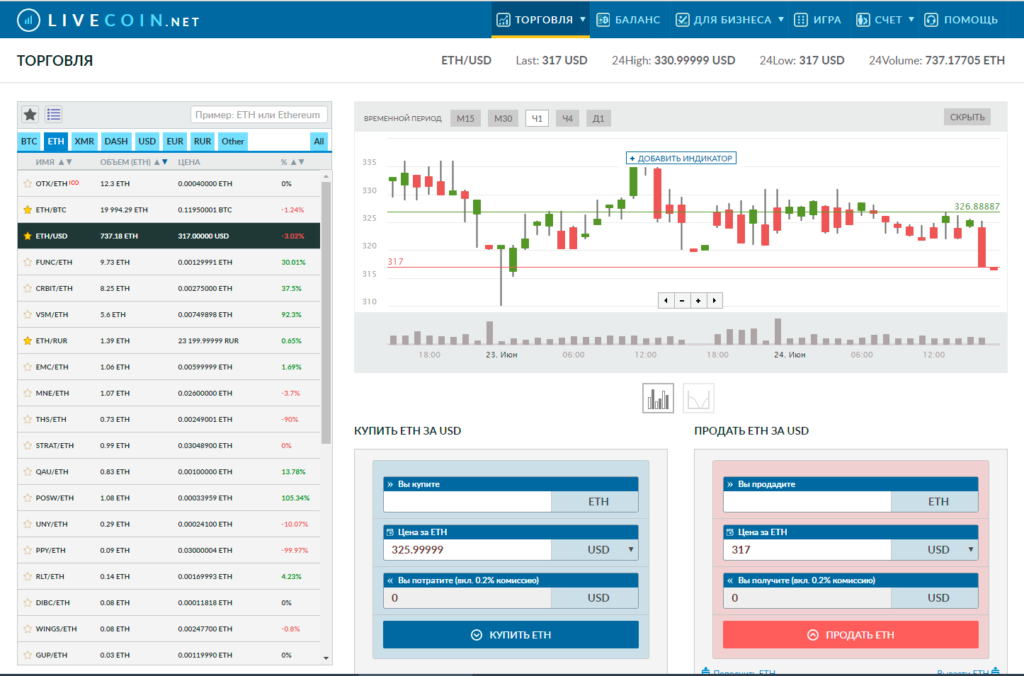 Приобрести биткоины за киви рубли на Livecoin