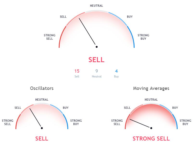 Изображение - Ripple прогноз криптовалюты на 2019 год tradingview-XRP-USD-16-01-2019