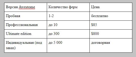 Таблица версий Awestome miner