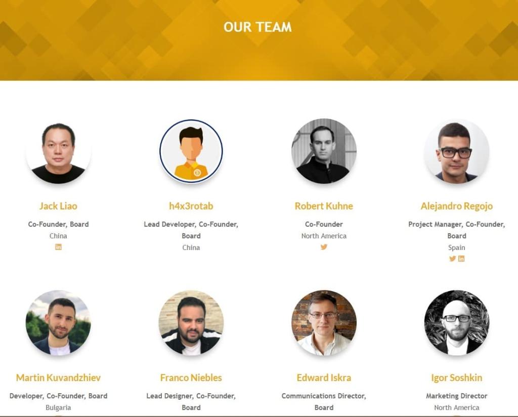 Команда проекта Bitcoin gold