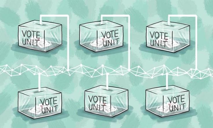 Блокчейн голосование на платформе Polys