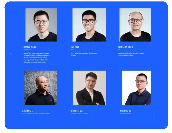 Команда проекта Лупринг