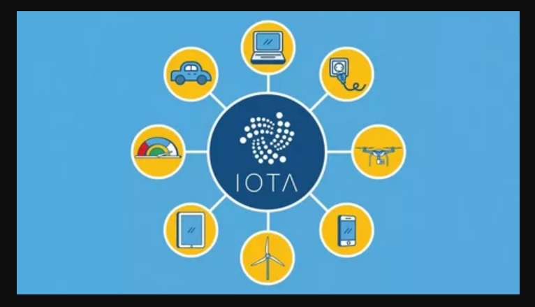 Области применения iota