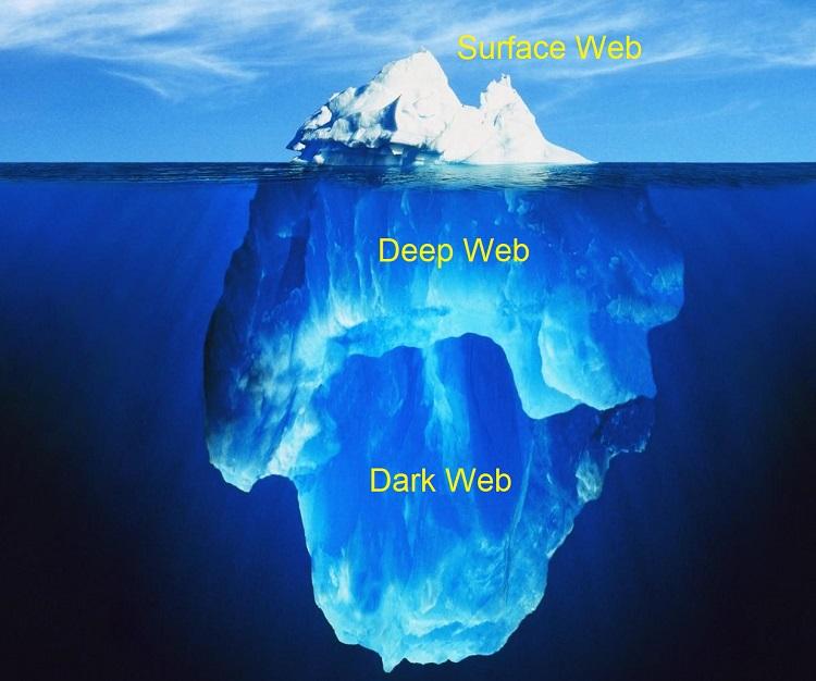 Чем DarkNet отличается от других сетей?